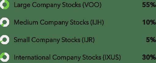 Aggressive Holdings