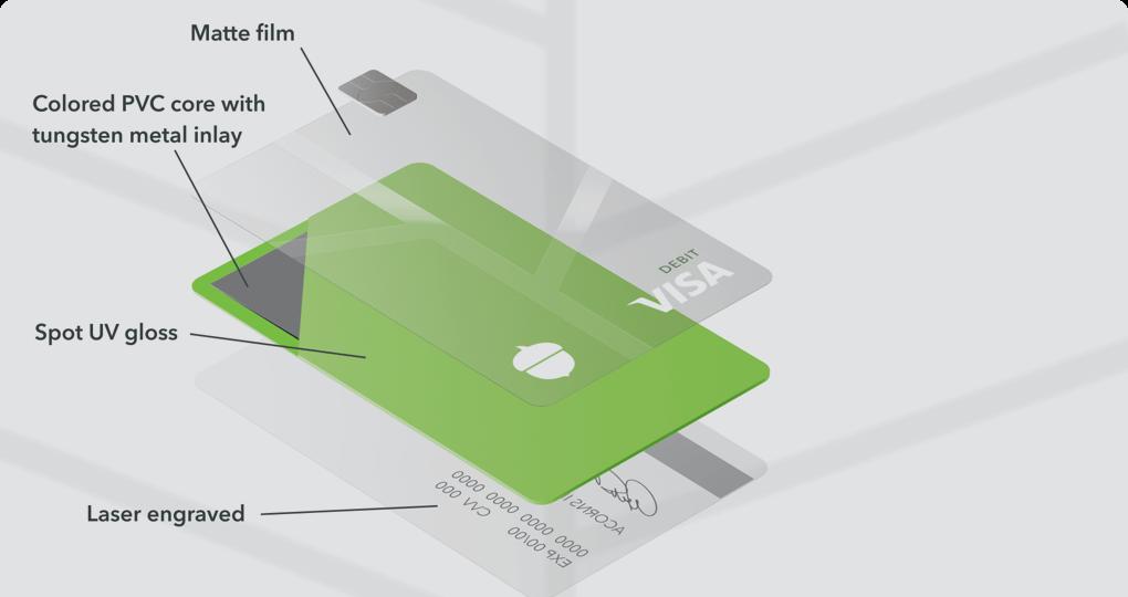 Technology & Design image