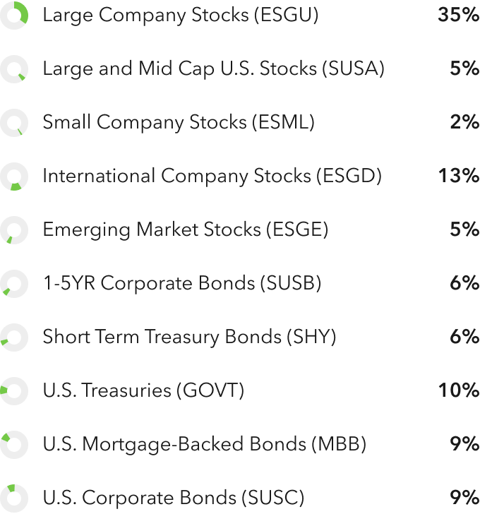 Moderate Holdings